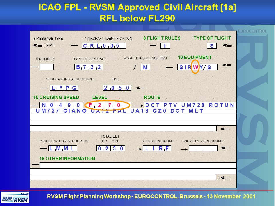 ICAO FPL - RVSM Approved Civil Aircraft [1a]